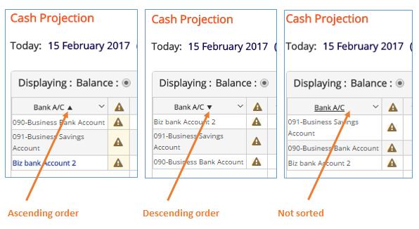 Can I sort information in ascending/descending order